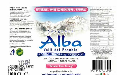 Sorgente Acqua Alba